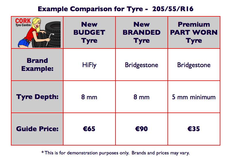 Price Comparison V3.001